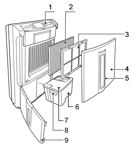 Конструкция осушителя воздуха Mitsubishi Electric SMART HOME MA-E20BG-R1